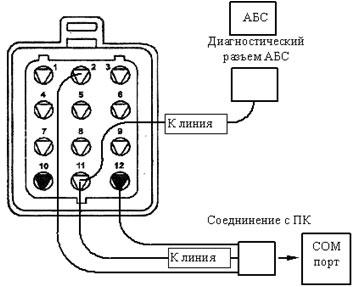 Схема спортивного спойлера на ваз 2106