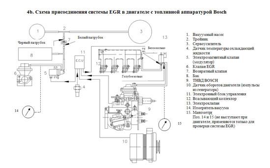 Инструкция По То И Ремонту Двигателя 4Ст90 Андория